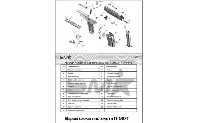 Травматический пистолет П-М17Т 9 мм РА исп.01 (без насечки)