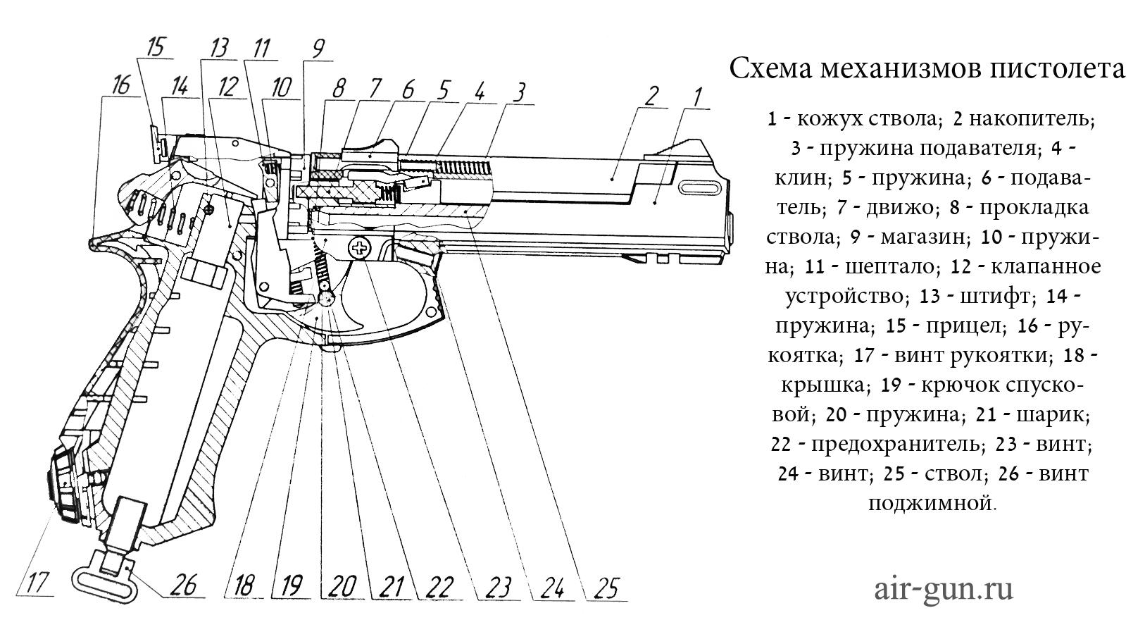 2)Пневматический пистолет МП 651К (КС)