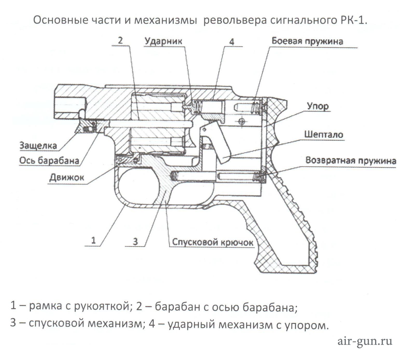 5)Smersh РК-1
