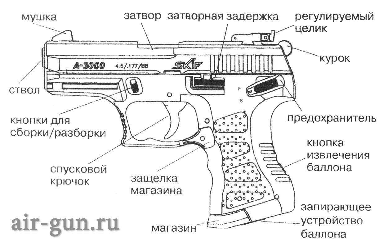 5)Anics Скиф 3000
