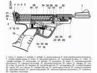 взрыв схема к пневматическому пистолету ИЖ-53М