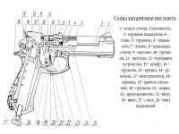 Курок МР-651К взрыв-схема