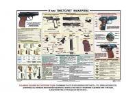 Плакат учебный Пистолет Макарова (1 лист, 100х70 см)