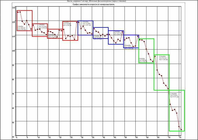 22)NOT PELLET REVOLVER GLETCHER NGT- PART 3+1/2