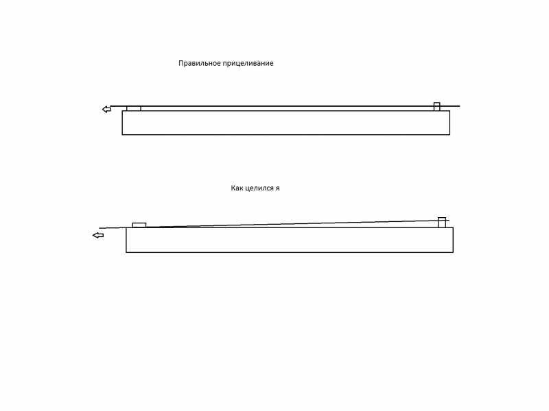 5)Оценка точности и кучности BRT 92 FS AUTO. Специально для ravil_killer