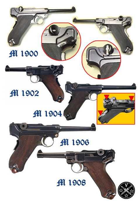 Модели пистолета Люгер