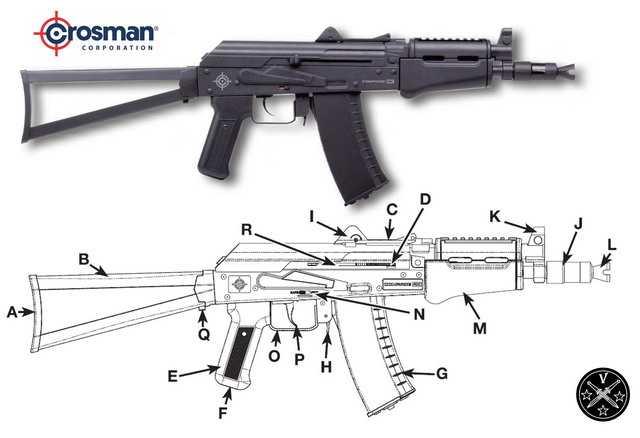 Конструкция Comrade AK