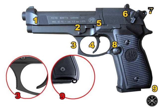 Копийность пистолета Umarex Beretta 92FS