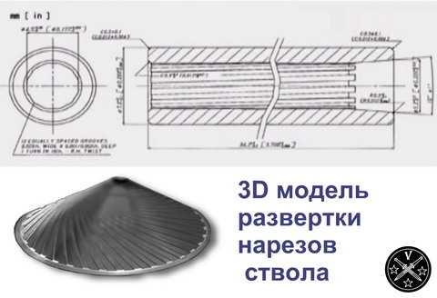 Нарезы ствола ASG CZ P09