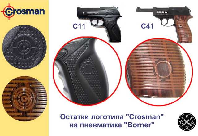 Логотип Crosman на изделиях Borner