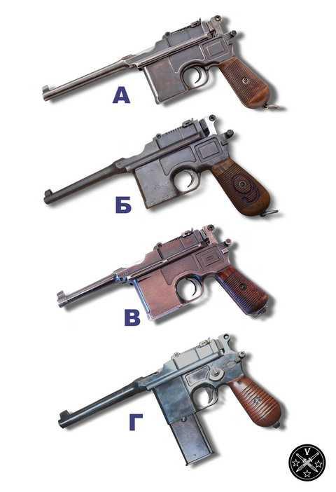 Самые известные модификации пистолета Маузер