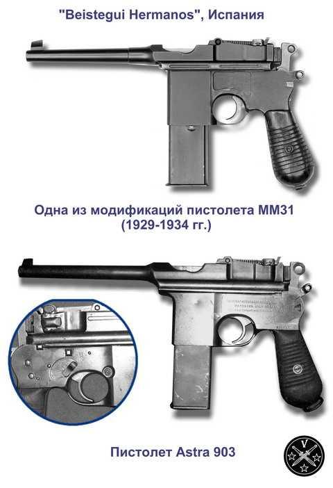 Испанские автоматические пистолеты на основе конструкции Маузера