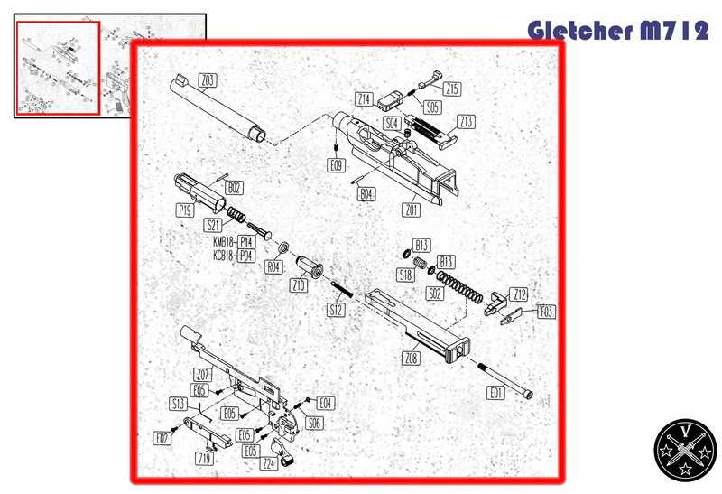 Схема маузера Глэтчер, 1
