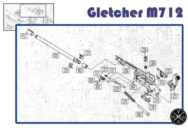 Взрыв схкма Маузера Глэтчер, 2