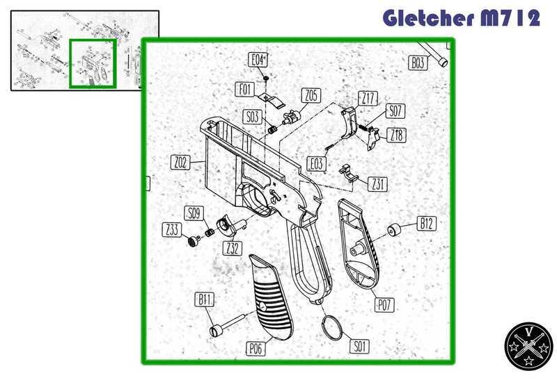 Конструктивная схема Маузера от Глэтчер, 3