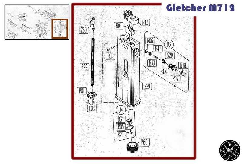 Схема конструкции магазина M712, Глэтчер