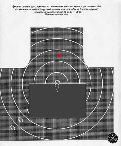 Результаты использования лазерной пристрелки