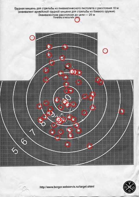 Результваты стрельбы очередями из Gletcher M712
