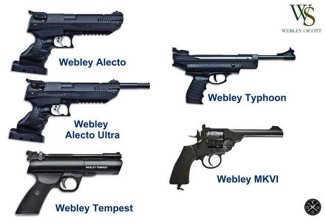 Модельный ряд пневматических пистолетов компании Webley&Scott