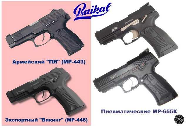 Сравнение пневматических моделей Ижмаша с огнестрельным прототипом