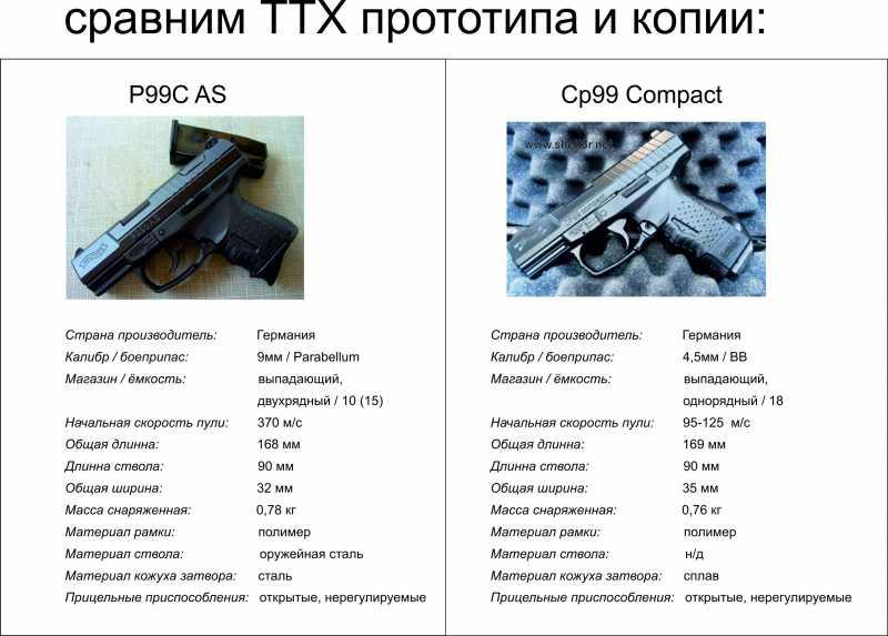 26)Обзор Umarex Walther CP99 Compact