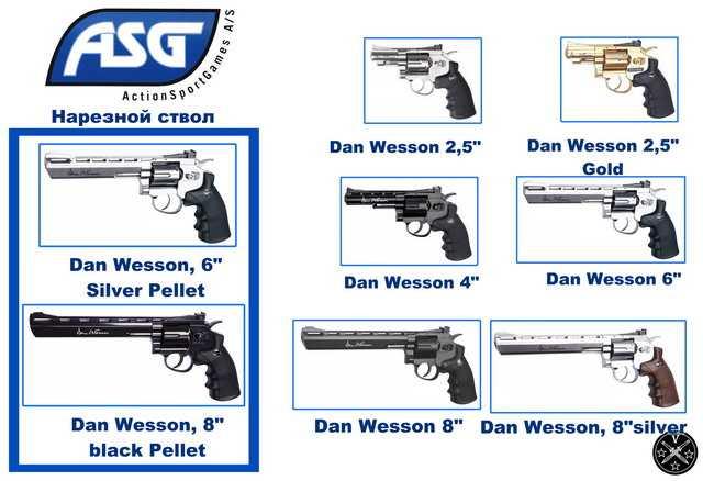 Пневматические револьверы ASG