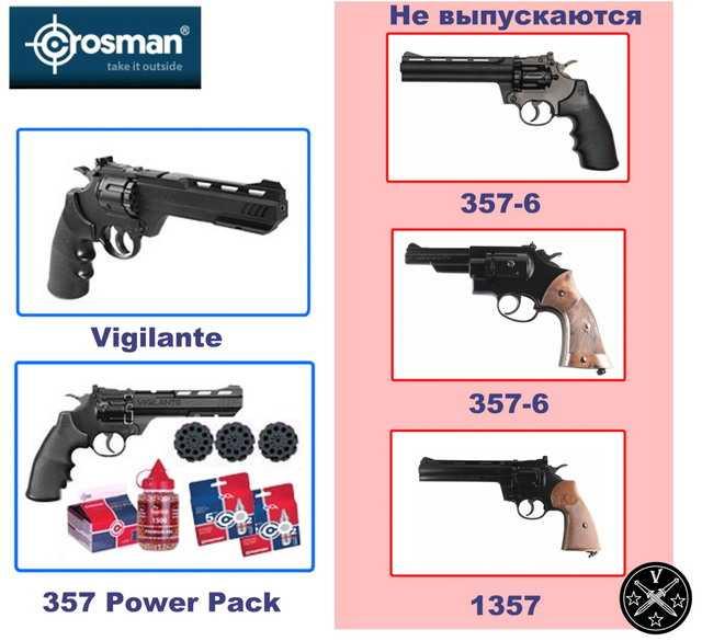 Револьверы Croaman