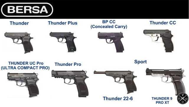 Ассортимент пистолетов компании Bersa
