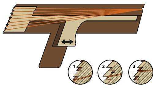 Принцип действия резинкострела