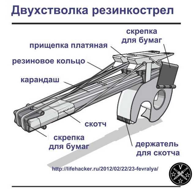 Резинкострел на скорую руку из канцкллярских принадлежностей