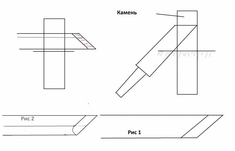 5)Делаем хозяйственно-бытовой Танто