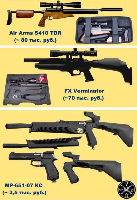 Разборные пневматические винтовки