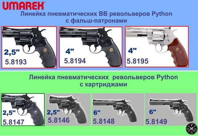 Пневматические револьверы Colt Python на сайте компании Umarex