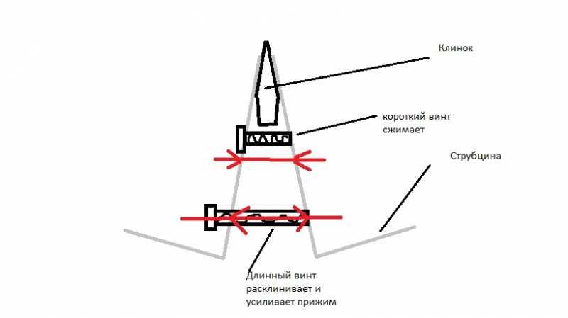 7)Моя походно-бытовая точилка с незамысловатым названием «Лански универсал кнайф шарпенинг систем»