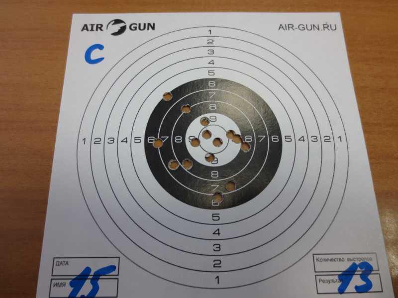 8)Результат стрельбы из Мурки