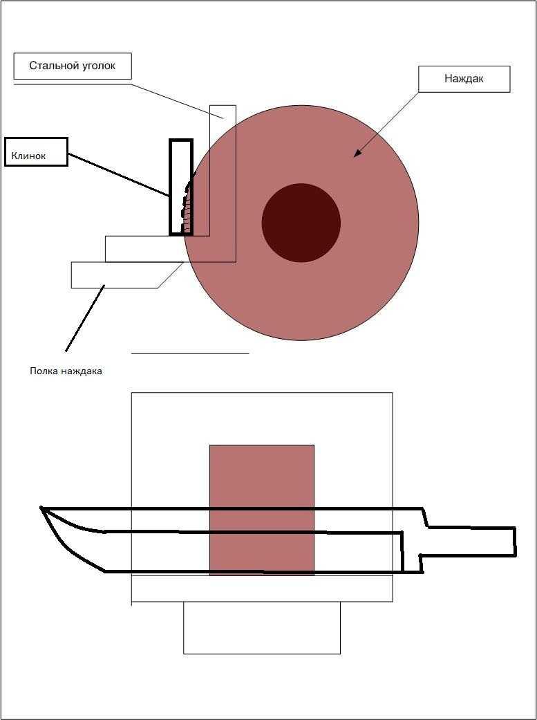 10)Процесс изготовления клинка финского типа