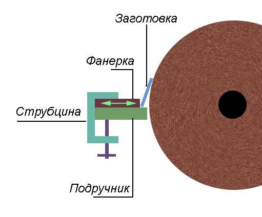 11)Процесс изготовления клинка финского типа