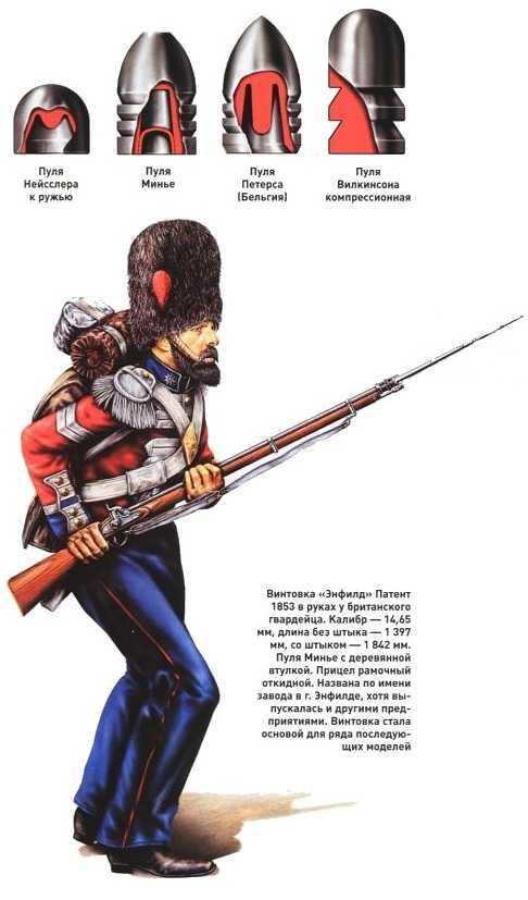 7)НЕМНОГО ИСТОРИИ об оружии