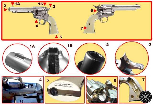Конгструктивные элементы нового пневматического револьвера Umarex