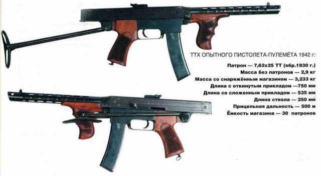 Пистолет-пулемет Калашникова, 1942 год