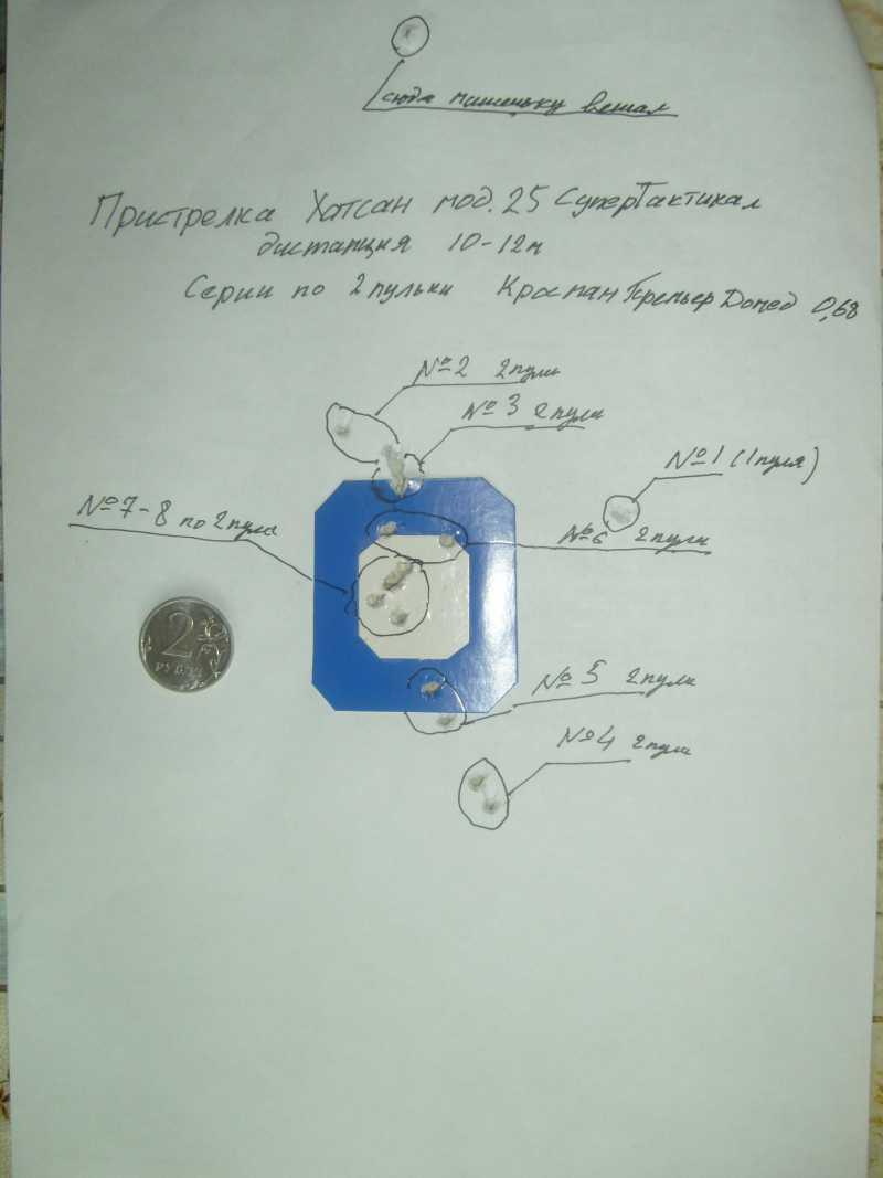 13)Обзор Hatsan Mod 25 Supertactical