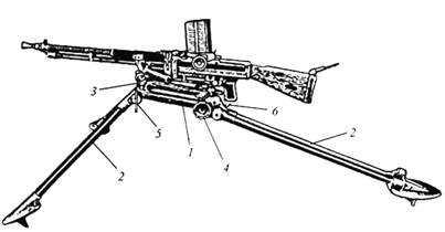 13)ZB 26/30-пулемет Вацлава Холека