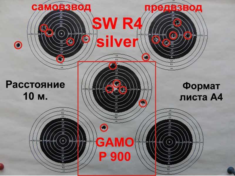 21)Обзор - Тест Gletcher SW R4 silver и Gamo P-900.