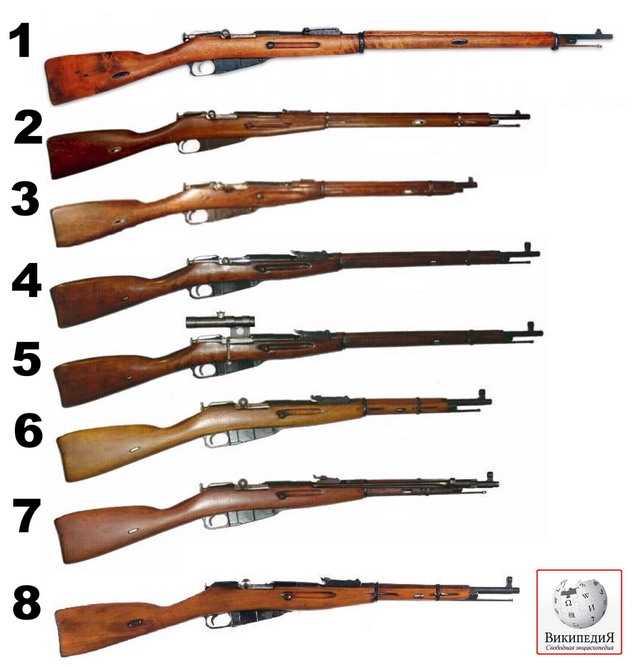 Основные модификации винтовки Мосина