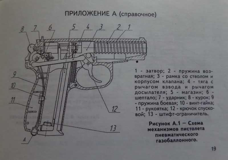 9)Байкаловский артефакт - МР-654КМ.