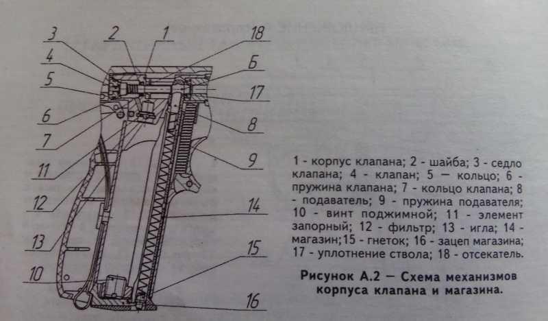 10)Байкаловский артефакт - МР-654КМ.