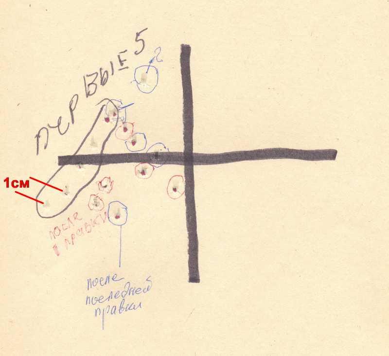 75)Байкаловский артефакт - МР-654КМ.