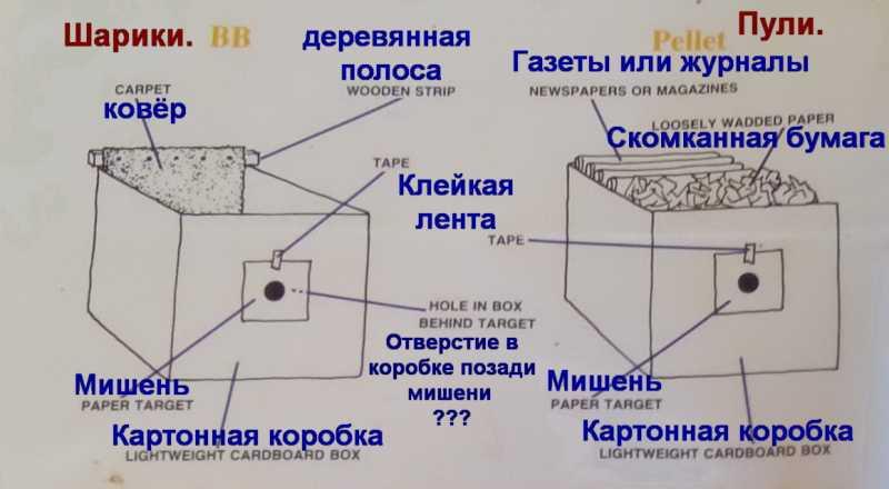 11)Пружинно-поршневой пистолет Marksman 1010