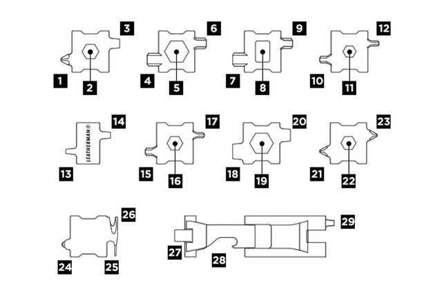 Состав инструментов мультитула Tread (звенья браслета)