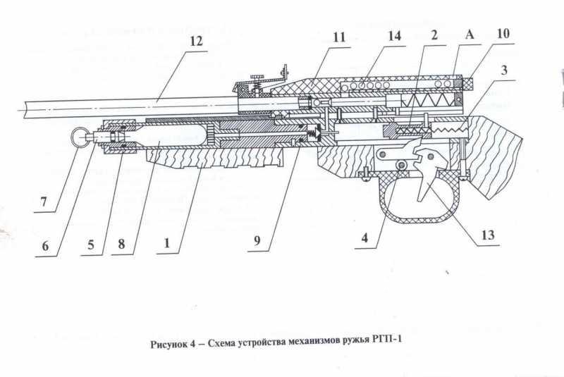 3)Микро доделка РГП Каскад